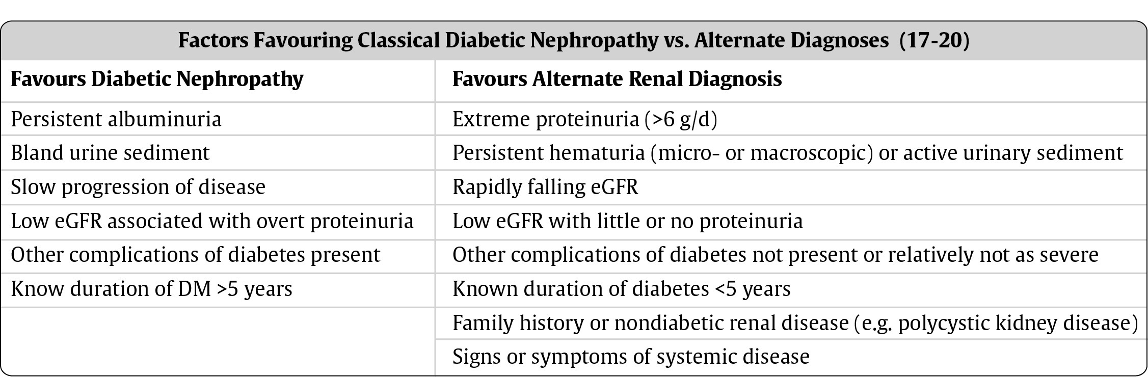 Diabetes canada clinical practice guidelines chapter 29 screening recommendations nvjuhfo Images